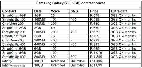 samsung a3 contract deals south africa