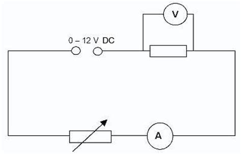 variable resistor circuit exles i v characteristic of a carbon resistor nuffield foundation