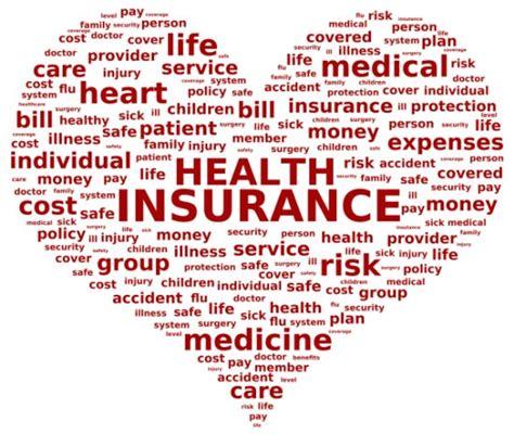 health insurance how much health insurance do i need moneyglare