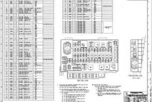 freightliner fl70 fuse box diagram