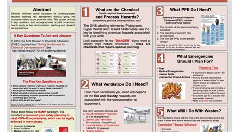 non emergency manual template hazard assessment acs division of chemical health and safety