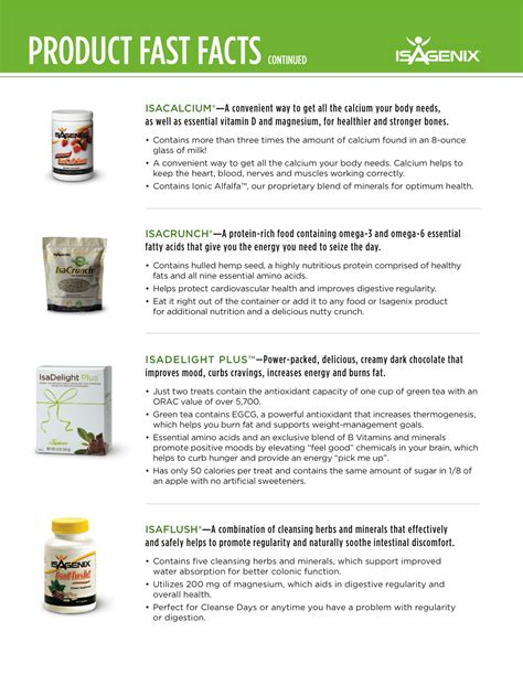 Detox Facts by Isagenix Cleanse Isagenix Product Fast Facts