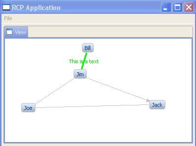 node js layout manager eclipse zest tutorial