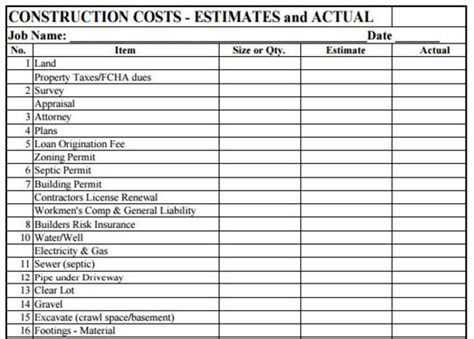 building cost estimate download sle construction estimate pdf template for
