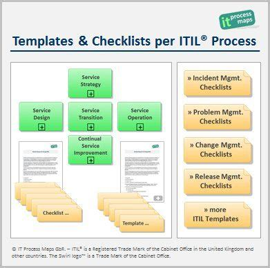 itil release management template 13 best itil archive images on template