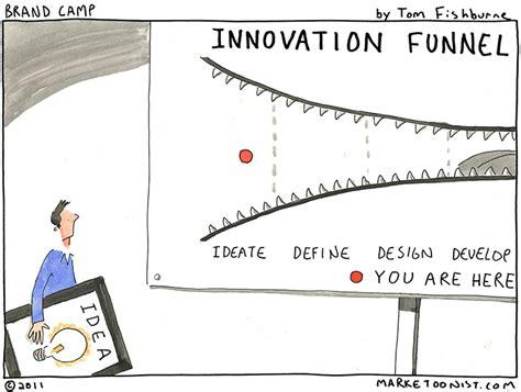 design thinking jokes what is design thinking my visual brief my visual brief