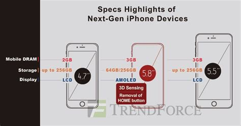 iphone 8 plus size iphone 8 specs detailed in new in depth report bgr
