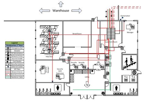 building network diagram router 171 aeontech solutions