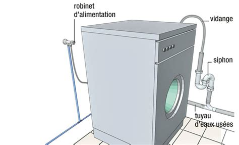 Dimension Baignoire 1339 r 233 ussir le branchement d un lave linge