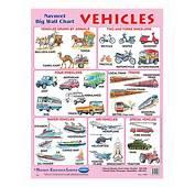 Buy Navneet Vehicles Big Wall Chart Online In India