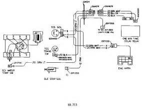 1970 chevy c10 starter wiring diagram motorcycle review and galleries