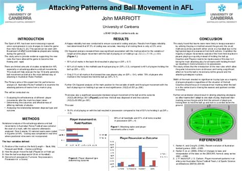 pattern finder afl attacking patterns and ball movement in afl
