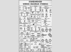 Electrical Symbols13 ~ Electrical Engineering Pics Visio Stencil Gauge