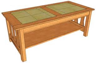 Coffee Table Design Plans Easy Woodworking Plans Coffee Table Woodworking