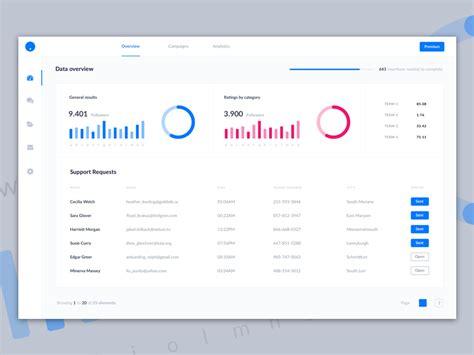 Home Design App Free Dashboard Ui Kit Sample Sketch Freebie Download Free