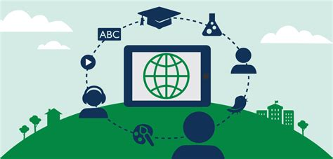 digital school the future starts now how digital learning can help your