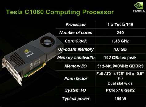 Nvidia Tesla C1060 Gaming Build Your Own Render Farm A How To Polycount