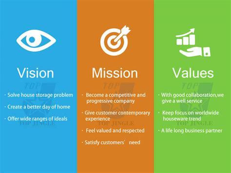 vision home design reviews mission vision value top jingle development co ltd