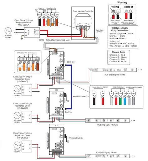 dmx touch panel rgb rgbw led master controller hueda
