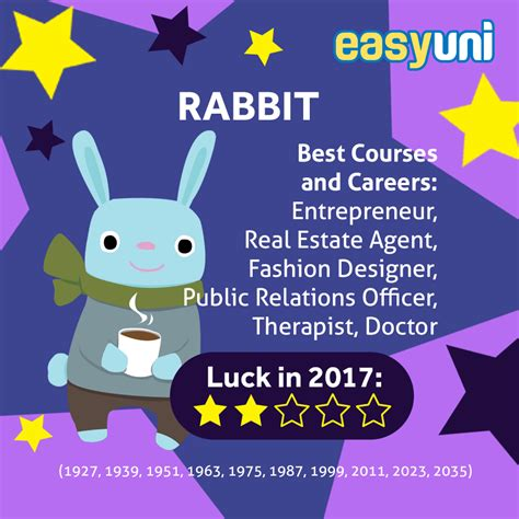 new year 2017 rabbit follow the animal discovering your potential in 2017
