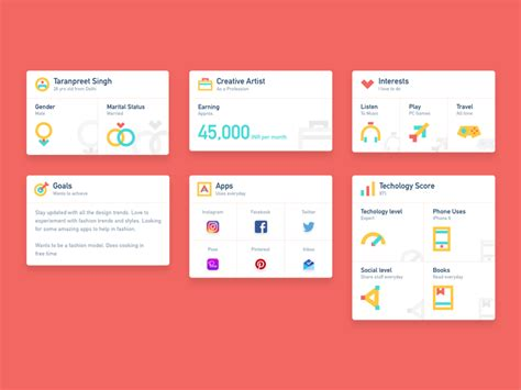 User Persona Card Template by Persona Cards Template By Visual Mukhiya Dribbble