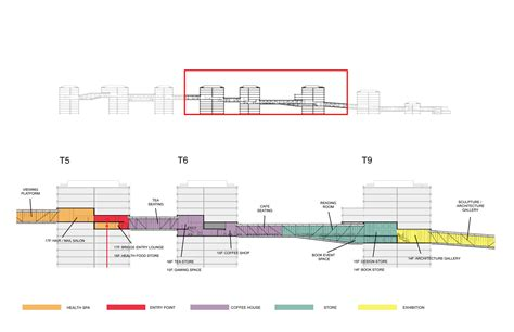 Hybrid Section by Gallery Of Linked Hybrid Steven Holl Architects 43