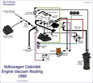 volkswagen rabbit ignition switch wiring diagram get free image about wiring diagram