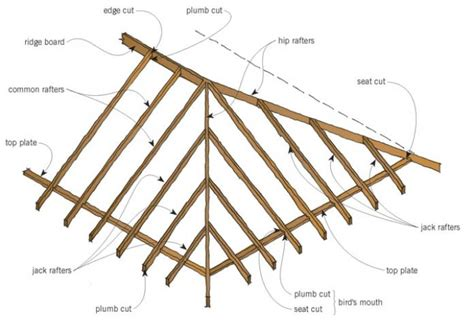 framing a hipped roof how to build a hip roof roofingpost roof form and framing original details branz renovate