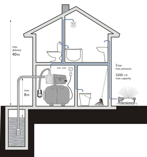 home water pressure booster home review