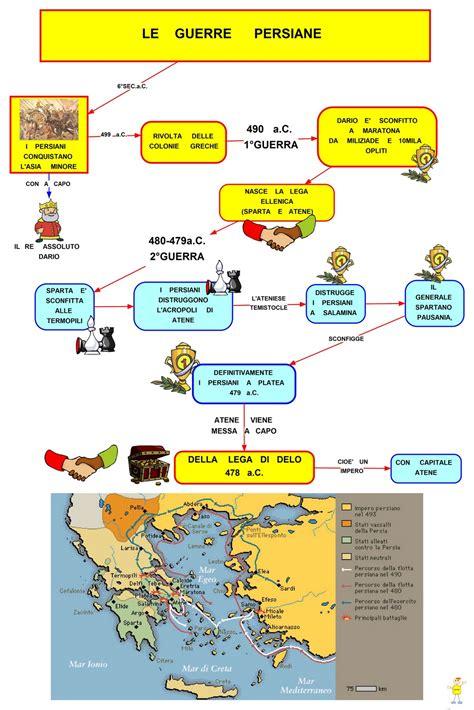 le guerre persiane mappa concettuale mappa concettuale lega di delo