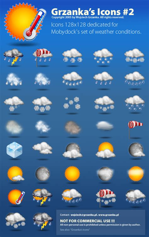 Weather App Picture Meanings