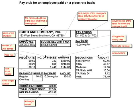 california pay stub template southern california pay sub attorney san