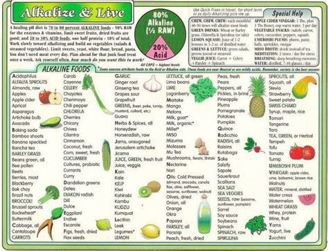 Foods Detox And Alkalize by The World S Catalog Of Ideas