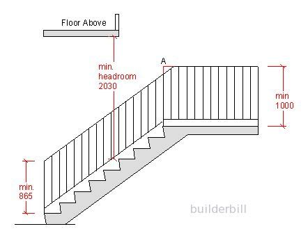 Banister Railing Height 60 Best Handrails Images On Pinterest Stairs Wrought