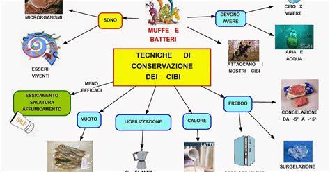 liofilizzazione degli alimenti mappe concettuali conservazione degli alimenti