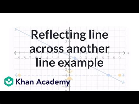 performing reflections: line (old) (video) | khan academy