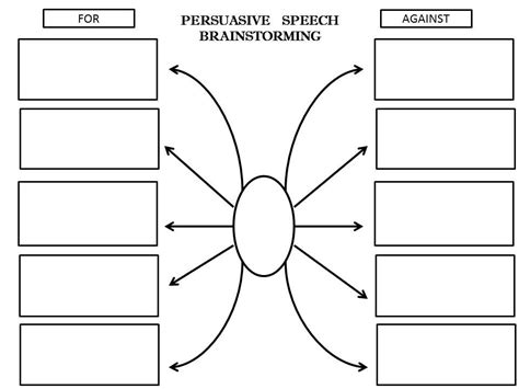 persuasive speech brainstorming template sobrienlibrary