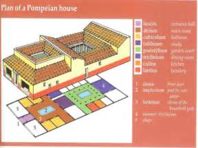 roman house floor plan cambridge roman villa plans roman house floor plans use this floor plan of an ancient roman