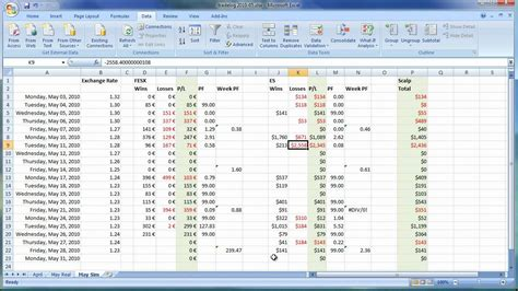Excel Stock Options Template 171 The Binary Options Trading Guide Trading Excel Template