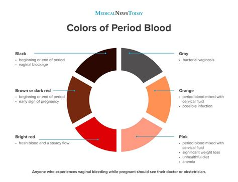 what color should period blood be s health on flipboard childbirth world news