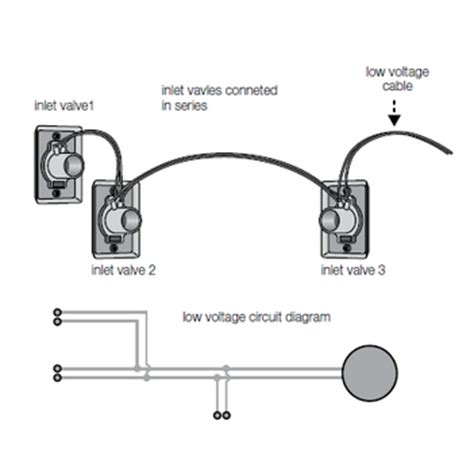 low voltage electrical wiring how to install a central vacuum system