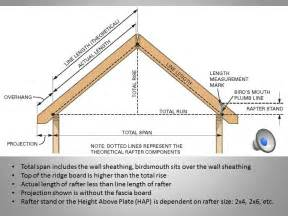 for free cutting rafters for shed roof