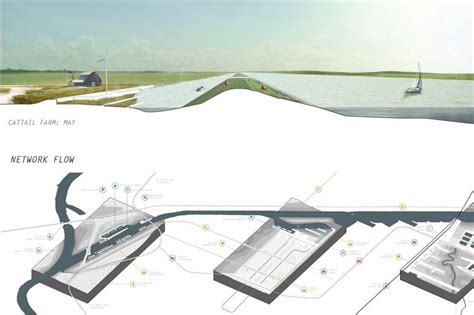 Landscape Architecture Thesis Projects Of Conveyance Masters Of Landscape Architecture