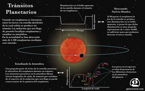 el brillo de las que es un exoplaneta secci 243 n de exoplanetas planetas extrasolares liada liga