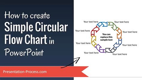 How To Create Simple Circular Flow Chart In Powerpoint Youtube How To Make A Flowchart In Powerpoint