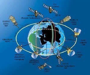 developing europe's weather satellites / benefiting our