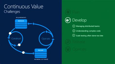 visual c in 2013 and beyond qa visual c team blog introducing application lifecycle management using visual