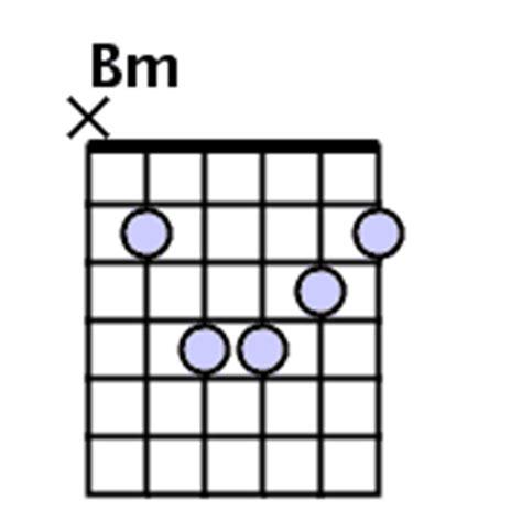 tutorial gitar firman kehilangan chord gitar dan lirik lagu chord gitar firman kehilangan