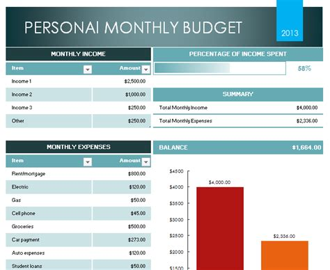 personal budget template blue layouts