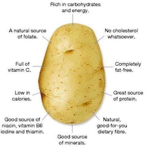 potato eatin of gal itz linz